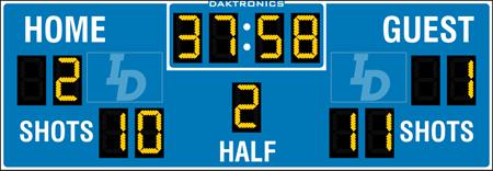 Daktronics <br> SO-2008