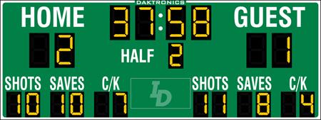 Daktronics <br> SO-2011