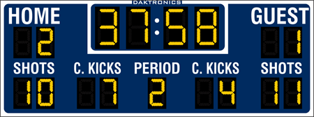 Daktronics <br> SO-2013