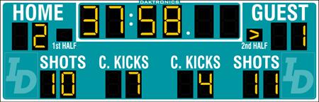 Daktronics <br> SO-2023
